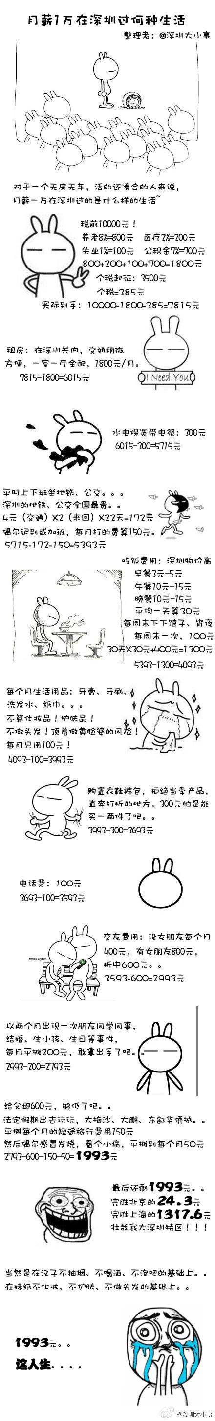 深圳月薪一万的生活怎么样?